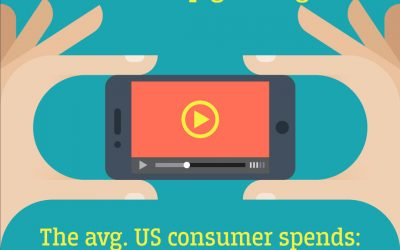 Mobile in-app: Why advertisers shouldn't miss the opportunity.