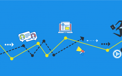 Breaking the single marketing channel dependency cycle. Part III