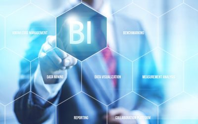 What is business intelligence and why is so important?