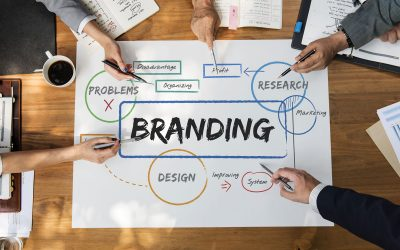 Corporate branding: what it is and how to succeed at it